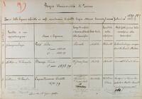 1_signore_iscritte_1879.JPG